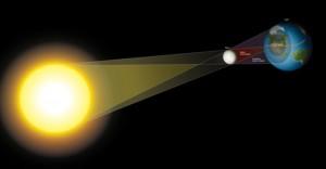 eclipse de sol dibujo